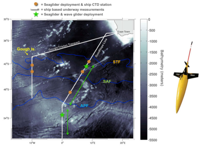 Glider deployments made during SOSCEx in the Atlantic sector of the Southern Ocean. Upcoming, simultaneous Seaglider and Wave Glider deployments and transects are indicated on the map.